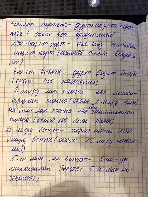 Упражнение 168. Максимов, 6 класс